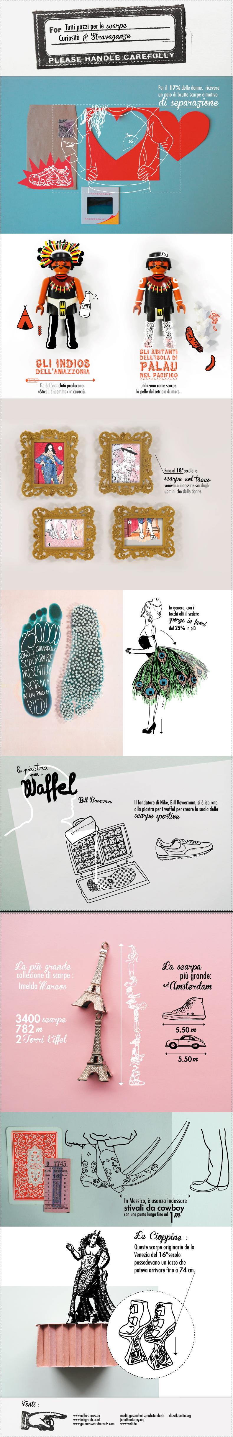 Curiosità e stravaganze sul mondo delle scarpe
