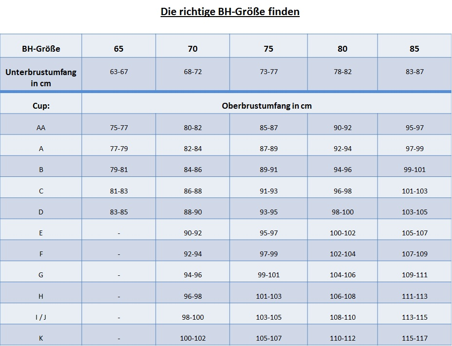 Tabelle zur Vermessung der BH Gre